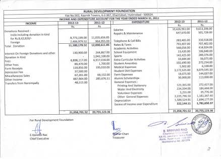 Audit Report_2012-13_Page 2