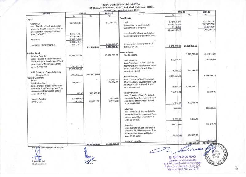 Audit Report_2012-13_Page 3