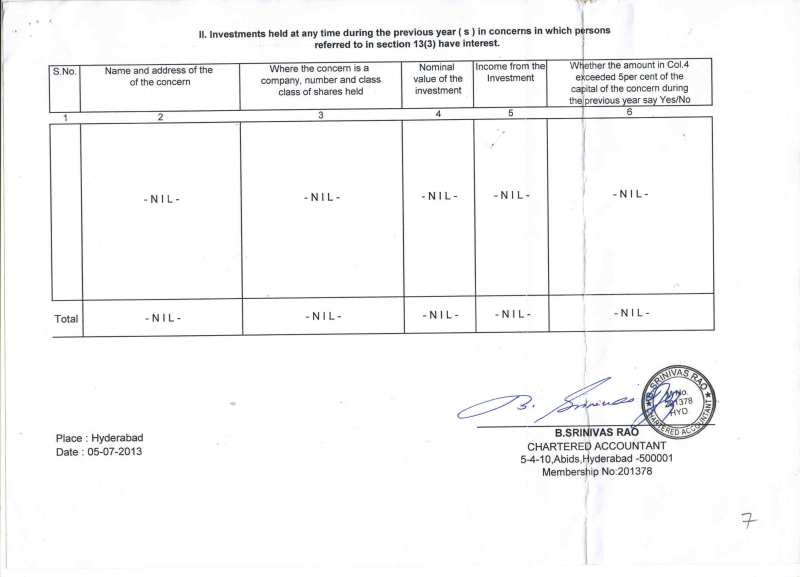 Audit Report_2012-13_Page 7